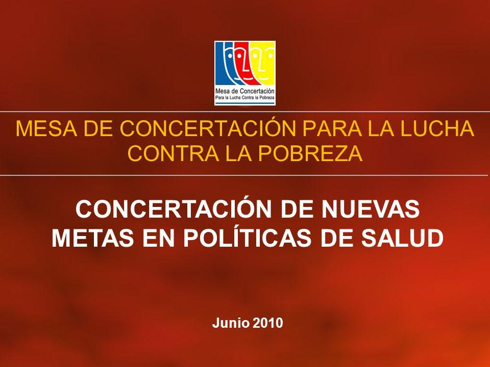 MESA DE CONCERTACIÓN PARA LA LUCHA CONTRA LA POBREZA CONCERTACIÓN DE NUEVAS METAS EN POLÍTICAS DE SALUD Junio 2010