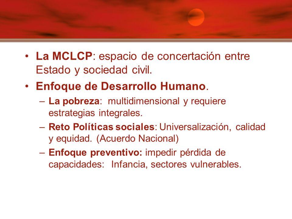 La MCLCP: espacio de concertación entre Estado y sociedad civil.
