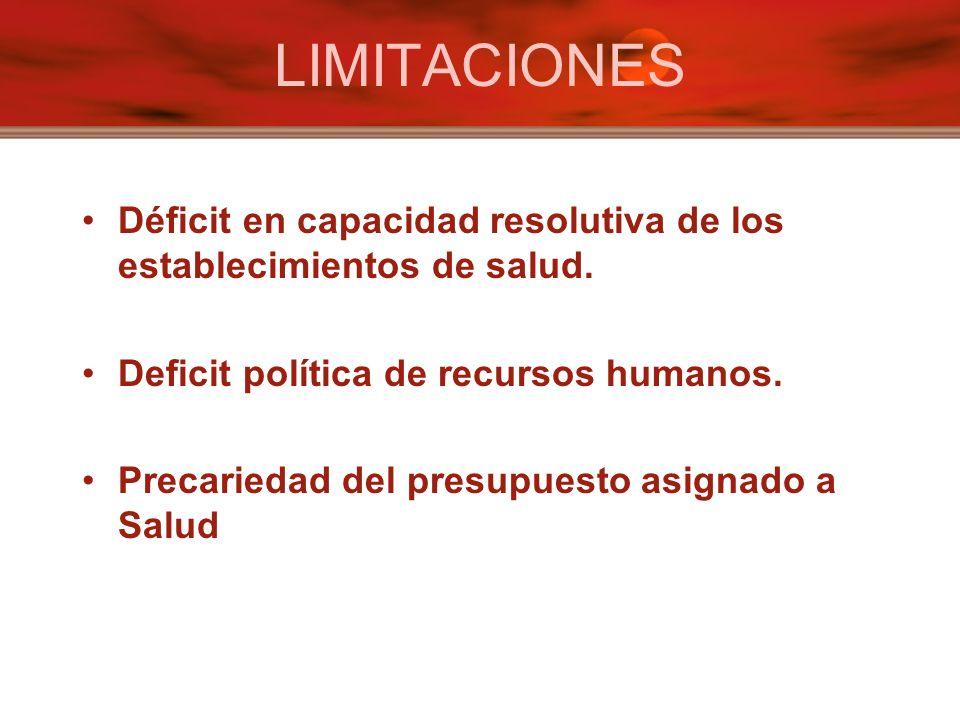 LIMITACIONES Déficit en capacidad resolutiva de los establecimientos de salud.