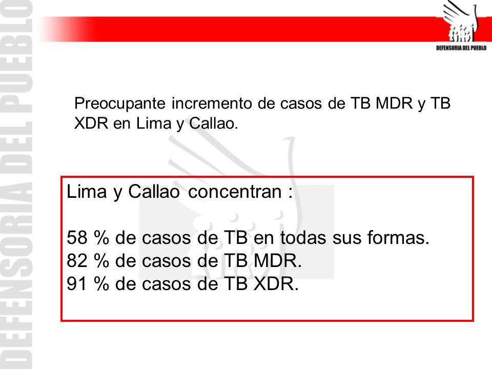 Lima y Callao concentran : 58 % de casos de TB en todas sus formas. 82 % de casos de TB MDR. 91 % de casos de TB XDR. Preocupante incremento de casos