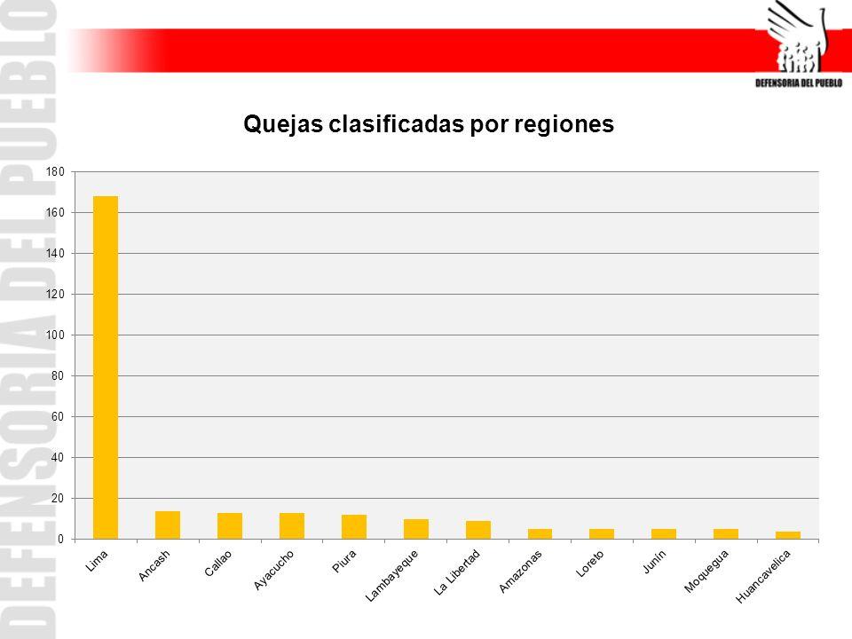Quejas clasificadas por regiones