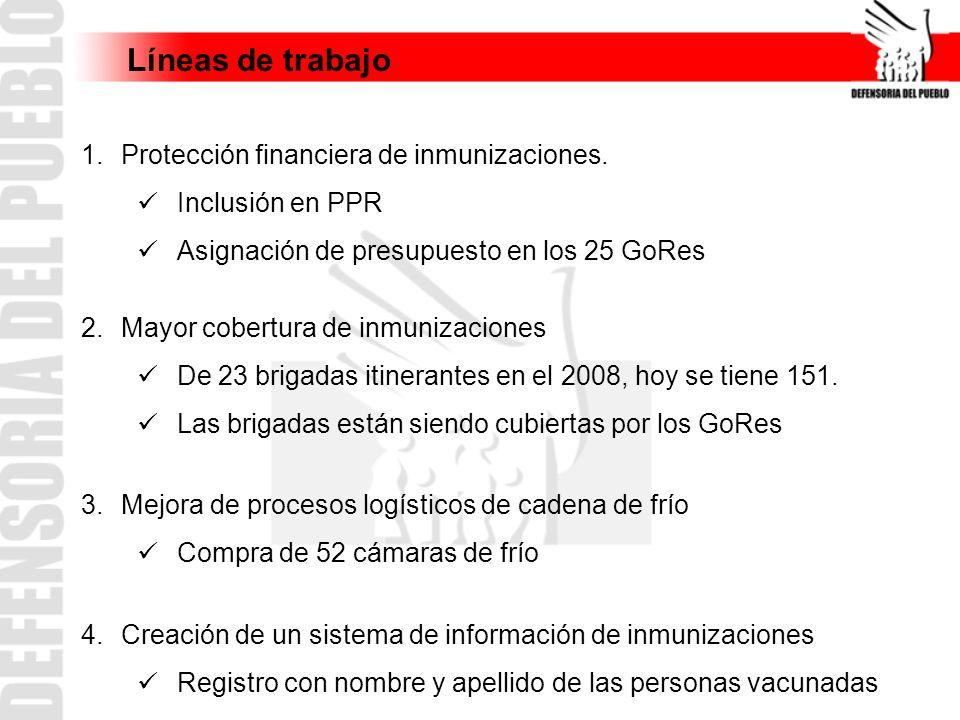 1.Protección financiera de inmunizaciones. Inclusión en PPR Asignación de presupuesto en los 25 GoRes 2.Mayor cobertura de inmunizaciones De 23 brigad