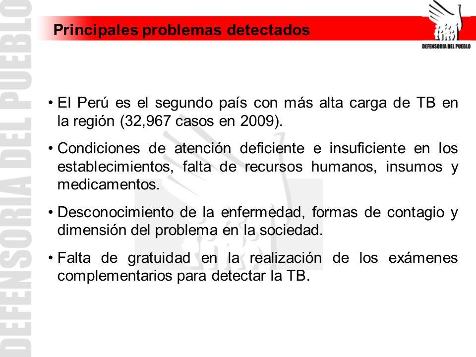 El Perú es el segundo país con más alta carga de TB en la región (32,967 casos en 2009). Condiciones de atención deficiente e insuficiente en los esta