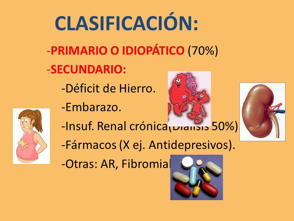 CLASIFICACIÓN: -PRIMARIO O IDIOPÁTICO (70%) -SECUNDARIO: -Déficit de Hierro.