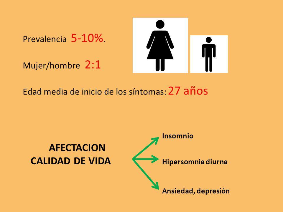 Prevalencia 5-10%.