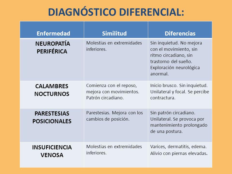 Enfermedad Similitud Diferencias NEUROPATÍA PERIFÉRICA Molestias en extremidades inferiores.