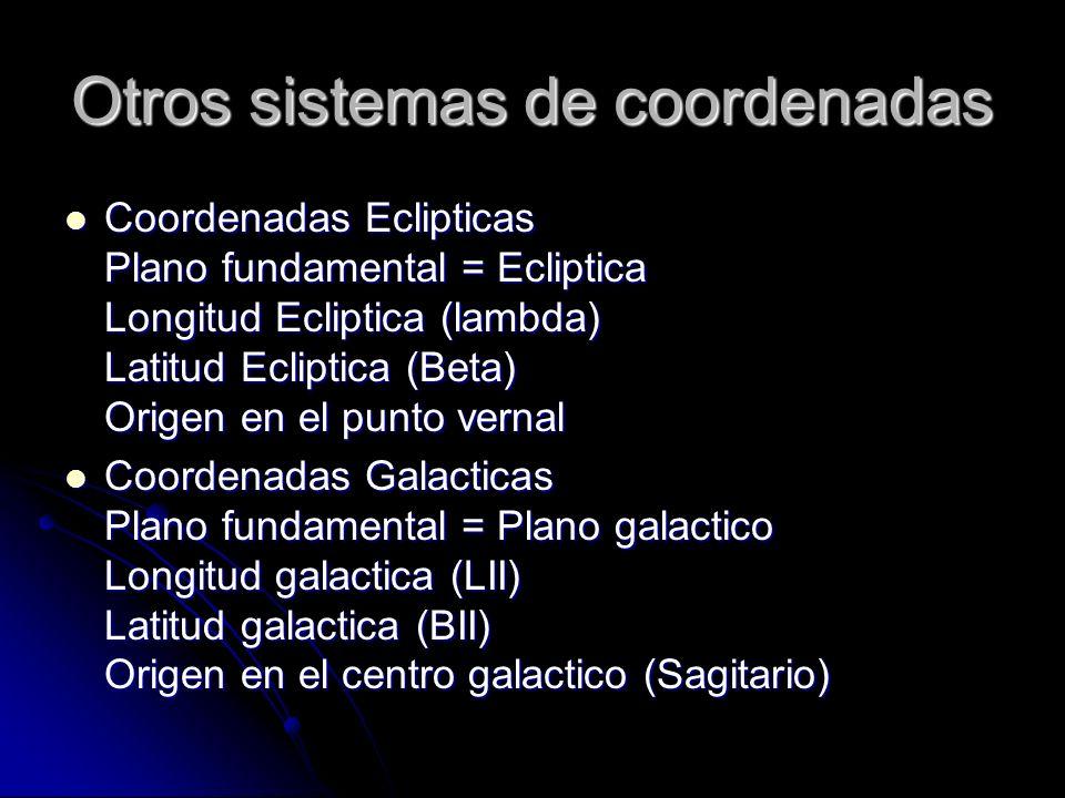 Otros sistemas de coordenadas Coordenadas Eclipticas Plano fundamental = Ecliptica Longitud Ecliptica (lambda) Latitud Ecliptica (Beta) Origen en el p