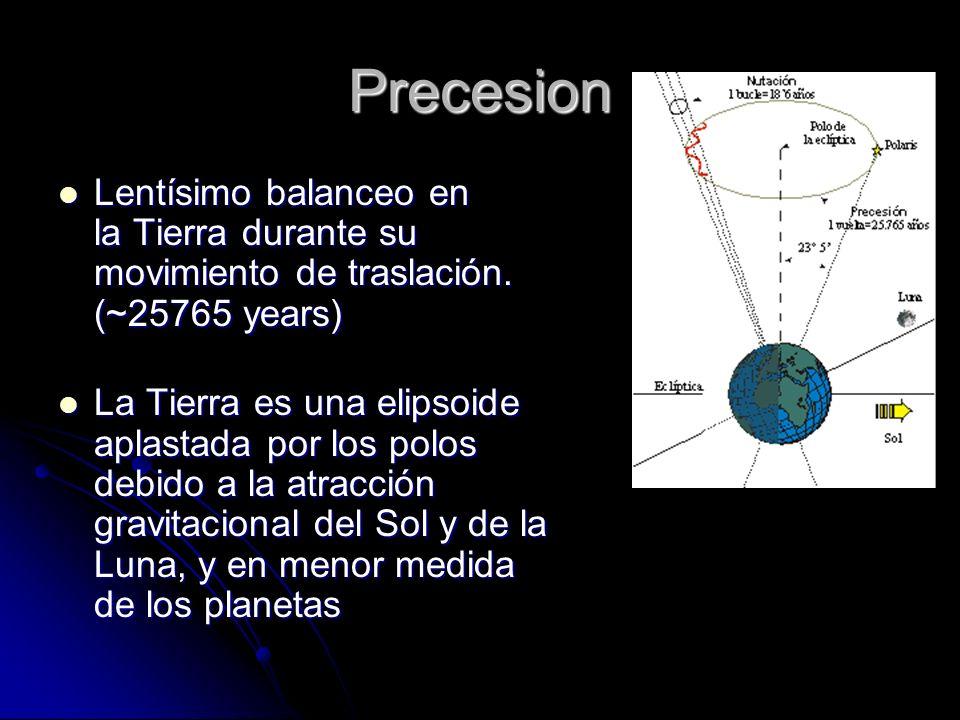 Precesion Lentísimo balanceo en la Tierra durante su movimiento de traslación. (~25765 years) Lentísimo balanceo en la Tierra durante su movimiento de