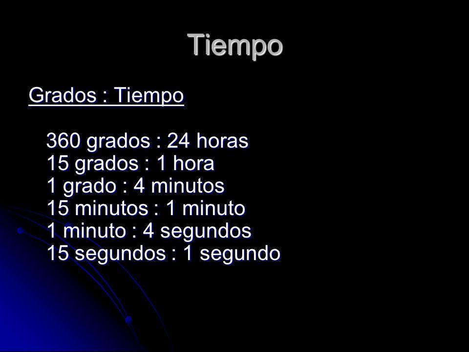 Tiempo Grados : Tiempo 360 grados : 24 horas 15 grados : 1 hora 1 grado : 4 minutos 15 minutos : 1 minuto 1 minuto : 4 segundos 15 segundos : 1 segund