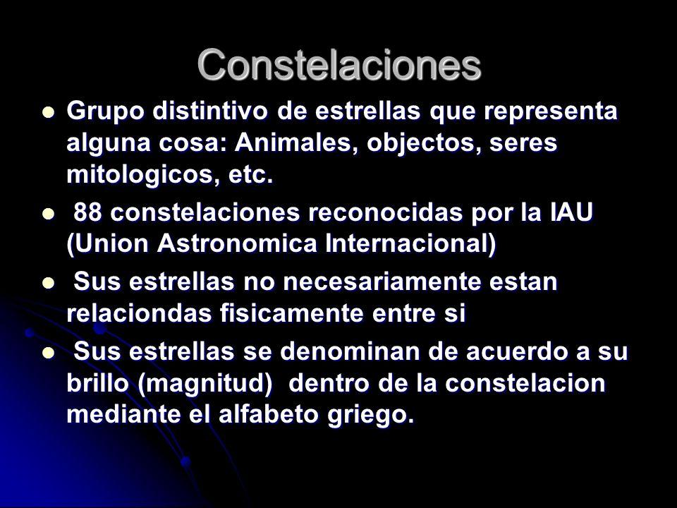 Constelaciones Grupo distintivo de estrellas que representa alguna cosa: Animales, objectos, seres mitologicos, etc. Grupo distintivo de estrellas que