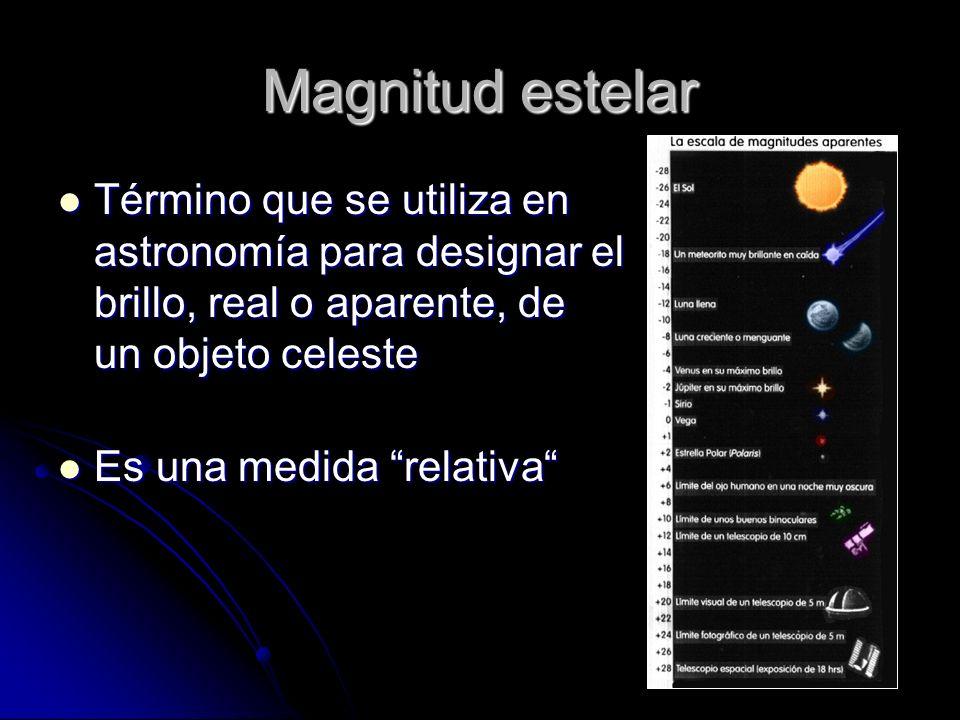 Magnitud estelar Término que se utiliza en astronomía para designar el brillo, real o aparente, de un objeto celeste Término que se utiliza en astrono