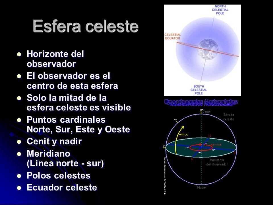 Esfera celeste Horizonte del observador Horizonte del observador El observador es el centro de esta esfera El observador es el centro de esta esfera S