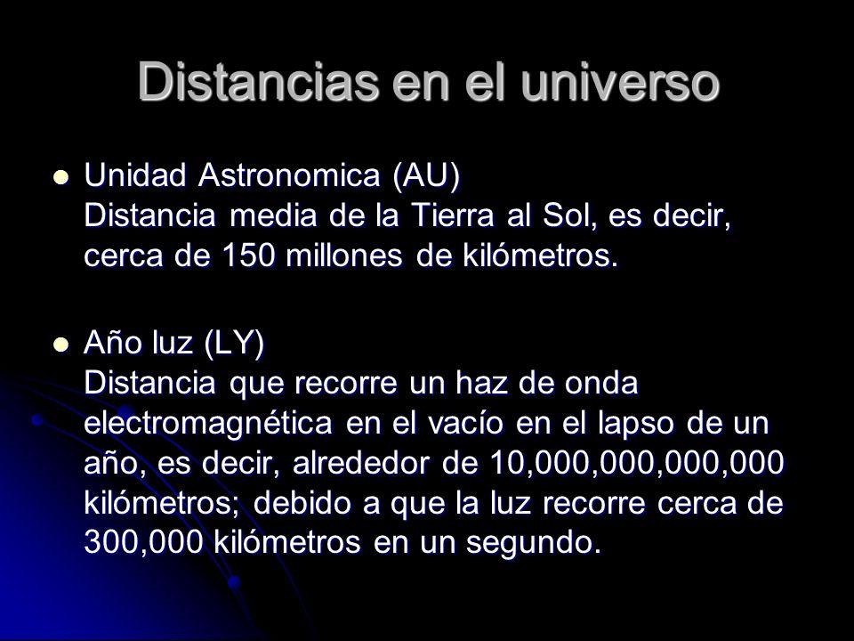 Distancias en el universo Unidad Astronomica (AU) Distancia media de la Tierra al Sol, es decir, cerca de 150 millones de kilómetros. Unidad Astronomi