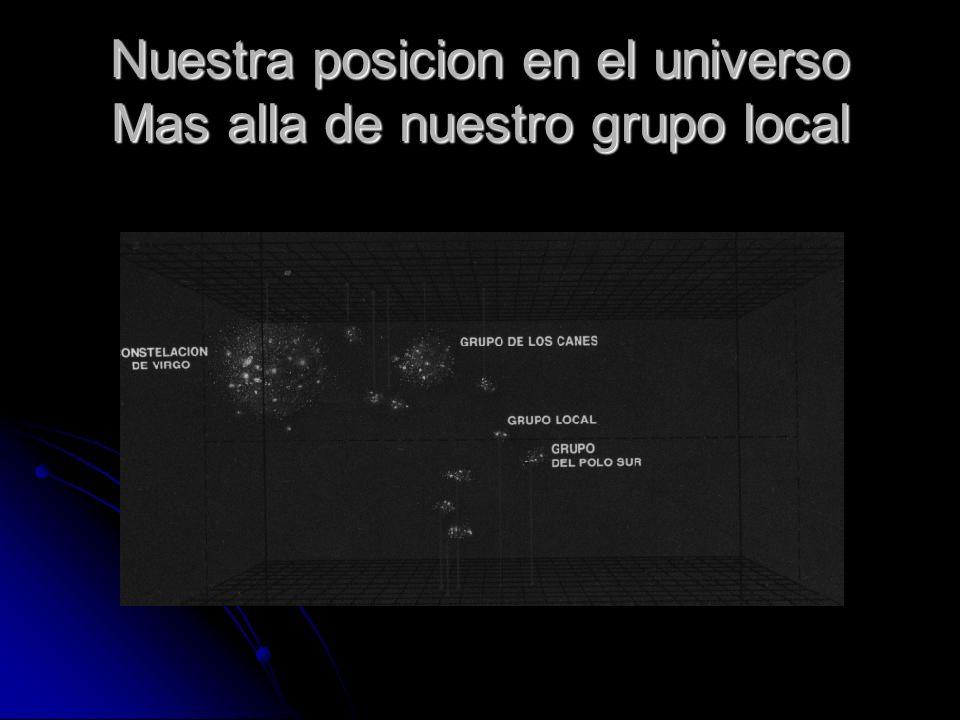 Nuestra posicion en el universo Mas alla de nuestro grupo local