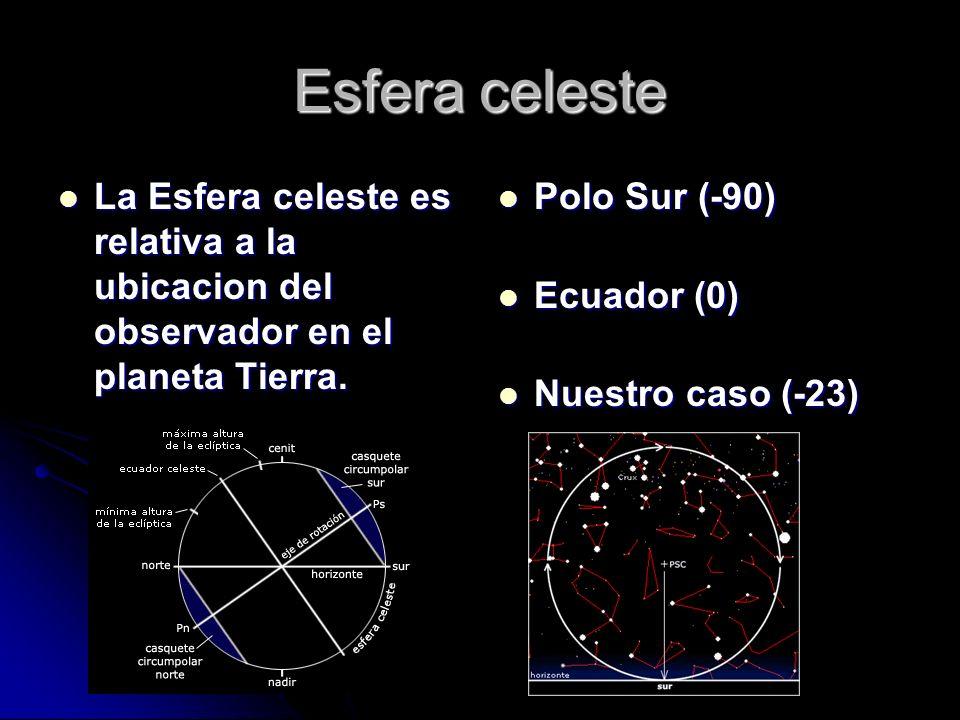 Esfera celeste La Esfera celeste es relativa a la ubicacion del observador en el planeta Tierra. La Esfera celeste es relativa a la ubicacion del obse