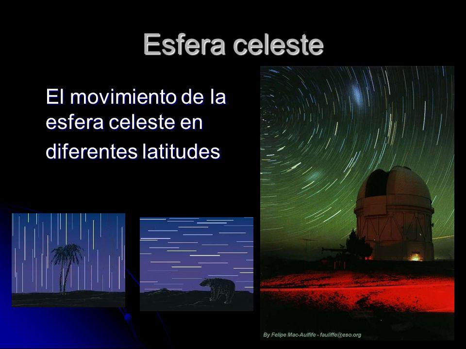 Esfera celeste El movimiento de la esfera celeste en diferentes latitudes
