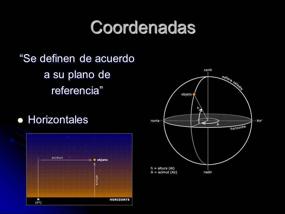 Coordenadas Se definen de acuerdo a su plano de referencia Horizontales Horizontales