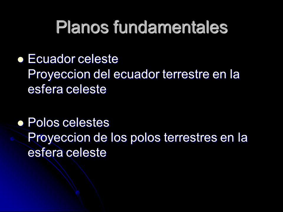 Planos fundamentales Ecliptica Plano fundamental que define la trajectoria del Sol y sus planetas Ecliptica Plano fundamental que define la trajectoria del Sol y sus planetas Intersecta al ecuador celeste en 2 puntos 0h = Equinoccio vernal (21 Marzo) Intersecta al ecuador celeste en 2 puntos 0h = Equinoccio vernal (21 Marzo)