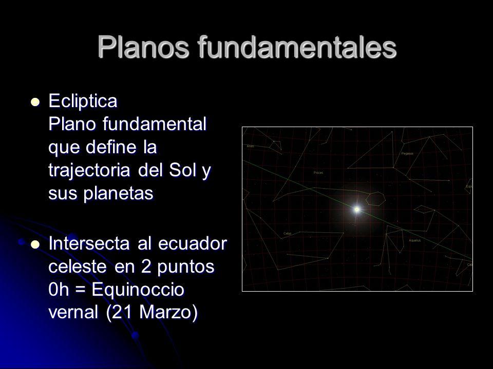 Planos fundamentales Ecliptica Plano fundamental que define la trajectoria del Sol y sus planetas Ecliptica Plano fundamental que define la trajectori