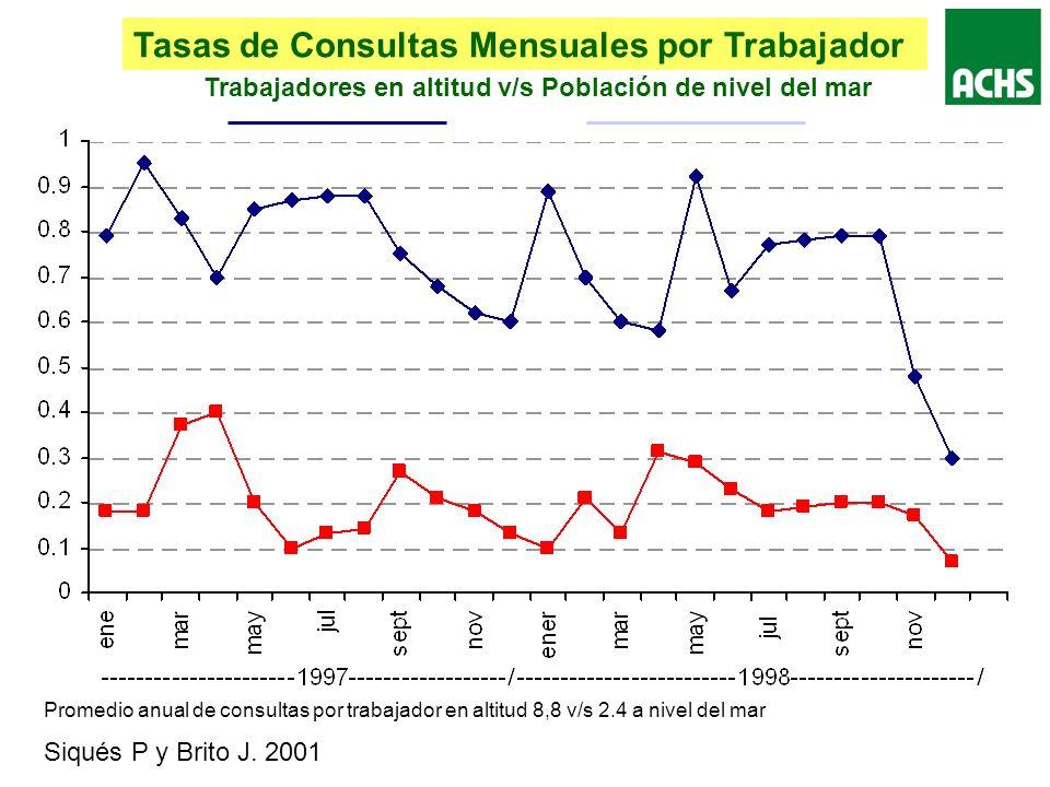 Tasas y razones de incidencia por grupos de enfermedad Trabajadores en altitud v/s Población de nivel del mar Tasas de incidencia x 1000 individuos Siqués P y Brito J.