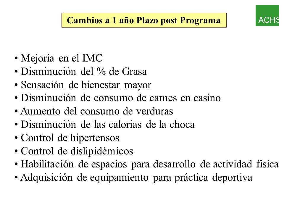 Casos y Selección de trabajadores Consenso Antofagasta Noviembre de 1997 Objetivo Proteger la vida del trabajador Caso 1 Trabajador 40 años.