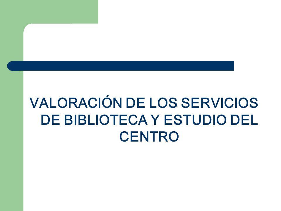 VALORACIÓN DE LOS SERVICIOS DE BIBLIOTECA Y ESTUDIO DEL CENTRO