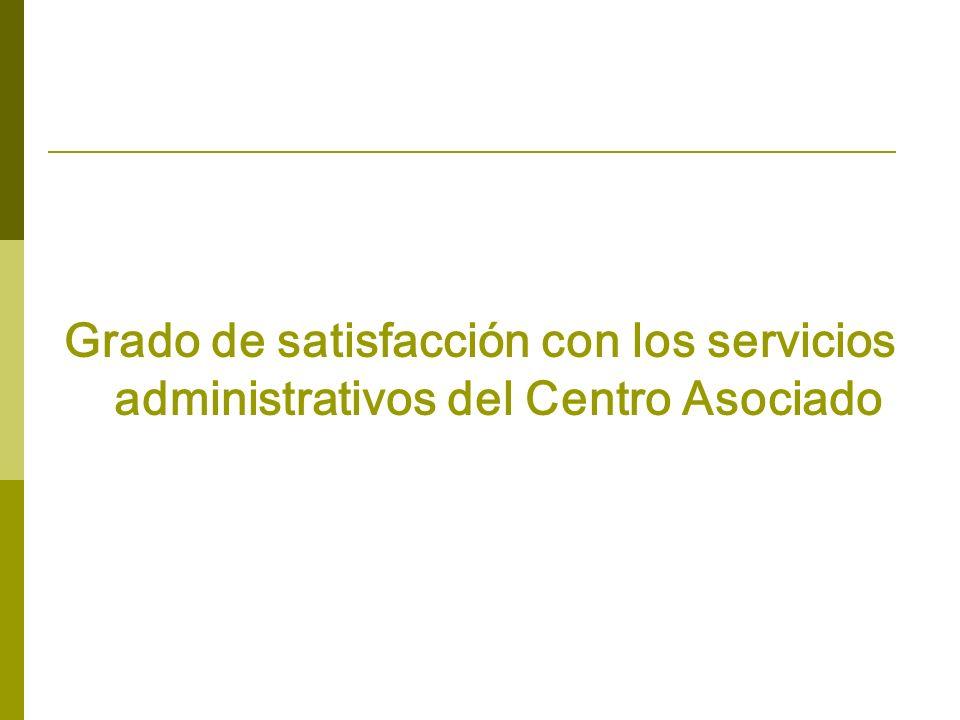 Grado de satisfacción con los servicios administrativos del Centro Asociado