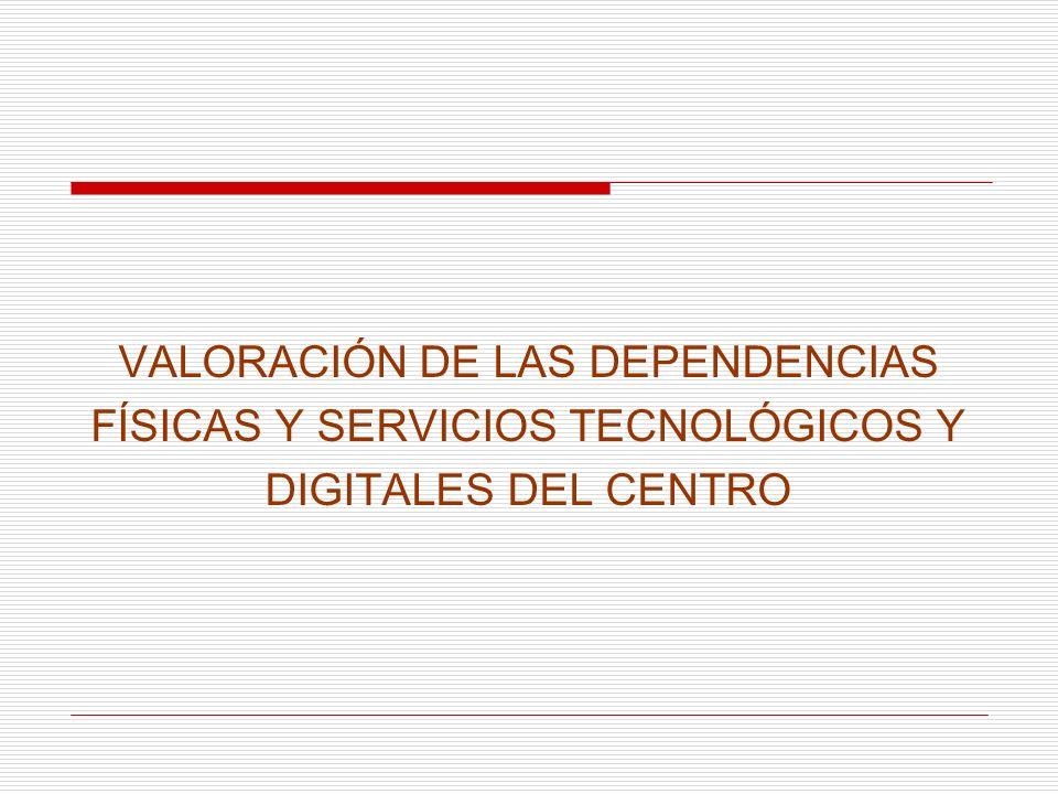 VALORACIÓN DE LAS DEPENDENCIAS FÍSICAS Y SERVICIOS TECNOLÓGICOS Y DIGITALES DEL CENTRO