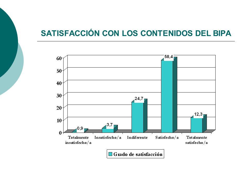 SATISFACCIÓN CON LOS CONTENIDOS DEL BIPA