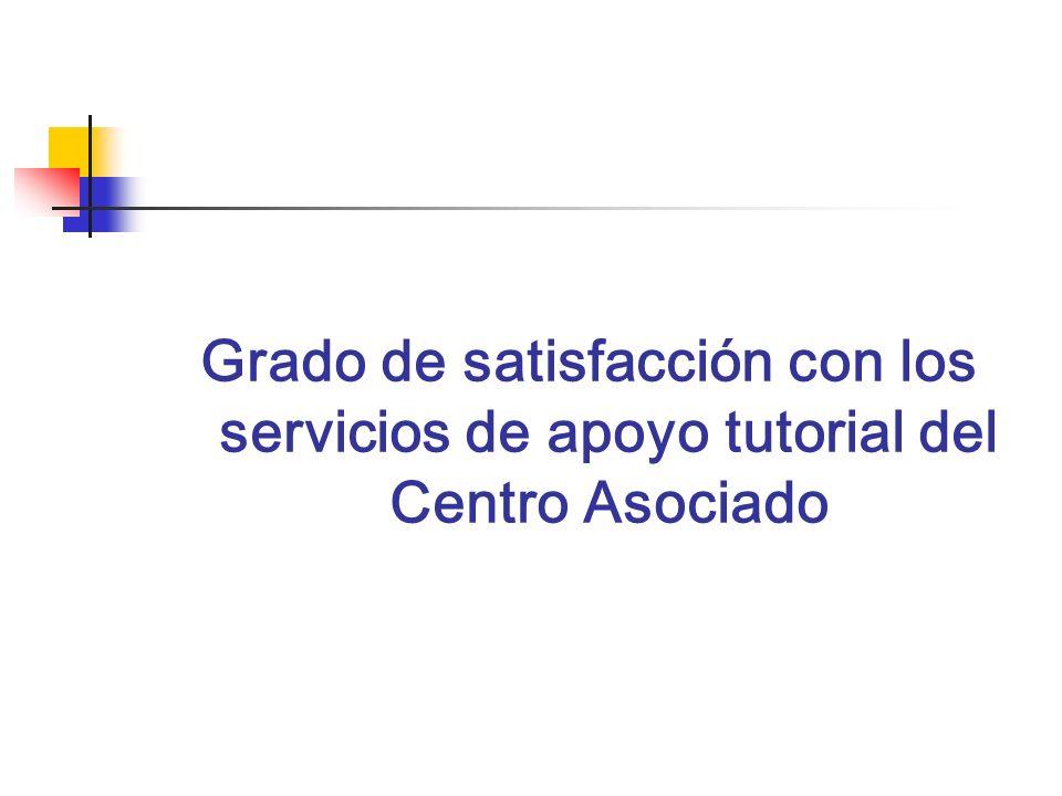 Grado de satisfacción con los servicios de apoyo tutorial del Centro Asociado