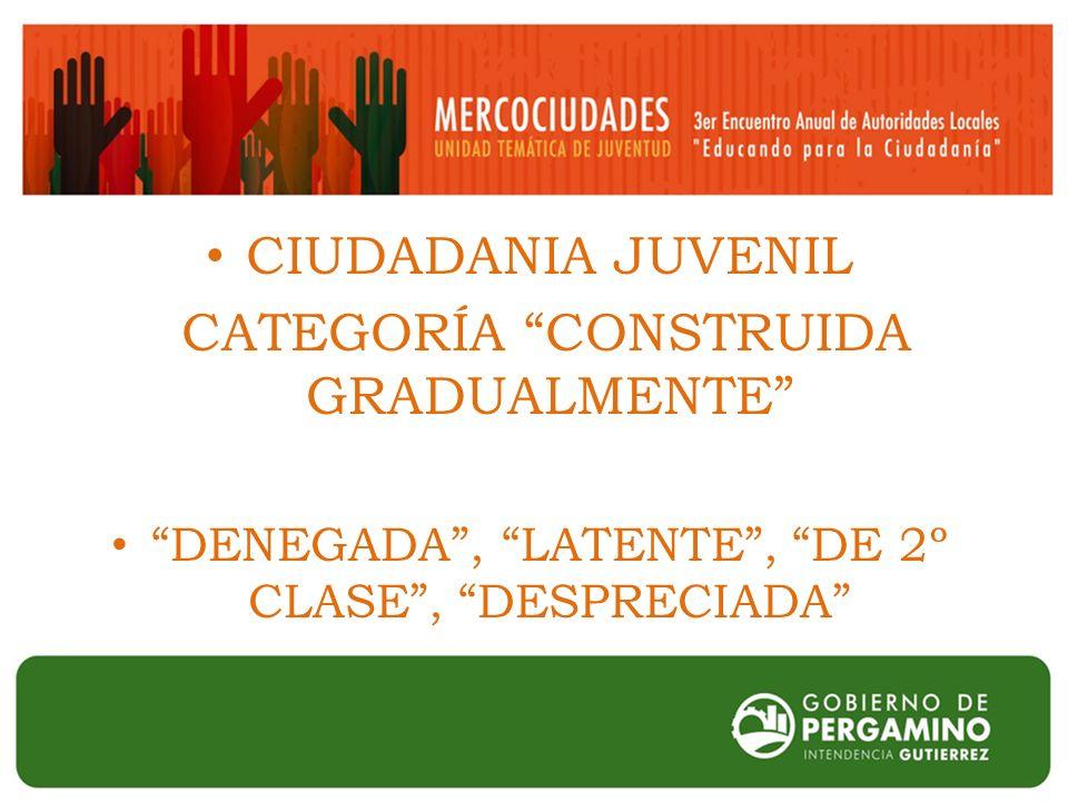CIUDADANIA JUVENIL CATEGORÍA CONSTRUIDA GRADUALMENTE DENEGADA, LATENTE, DE 2º CLASE, DESPRECIADA
