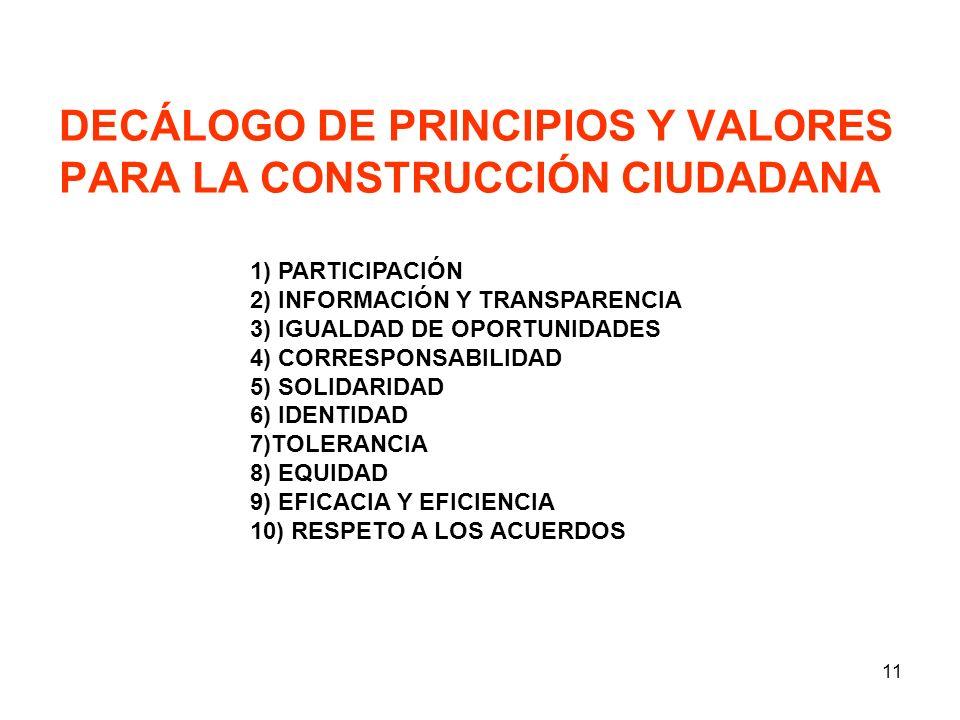 11 1) PARTICIPACIÓN 2) INFORMACIÓN Y TRANSPARENCIA 3) IGUALDAD DE OPORTUNIDADES 4) CORRESPONSABILIDAD 5) SOLIDARIDAD 6) IDENTIDAD 7)TOLERANCIA 8) EQUI
