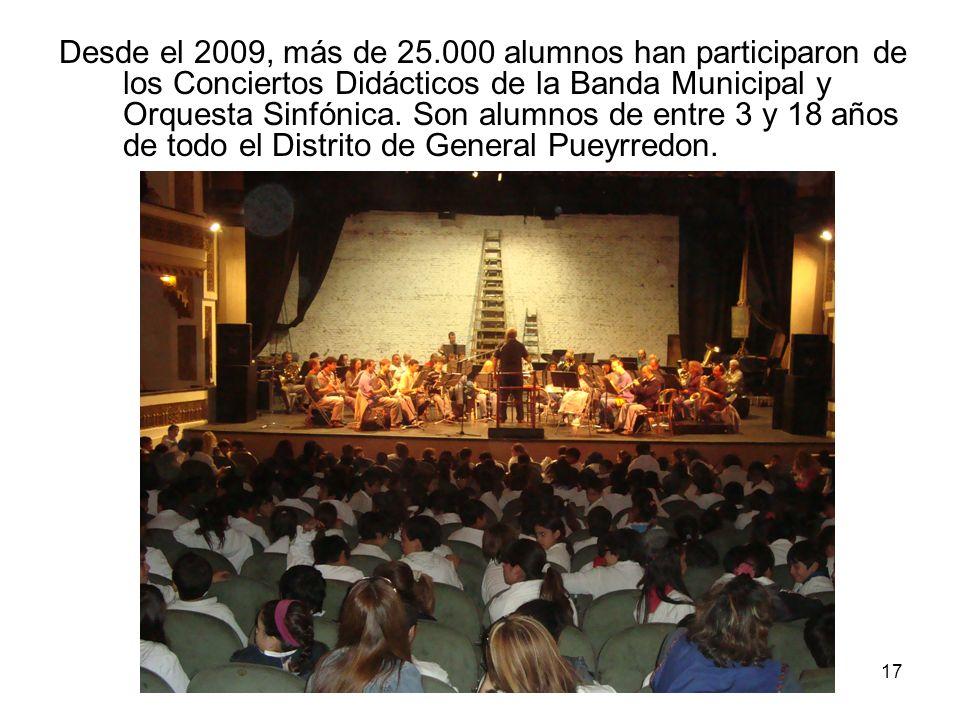 17 Desde el 2009, más de 25.000 alumnos han participaron de los Conciertos Didácticos de la Banda Municipal y Orquesta Sinfónica. Son alumnos de entre