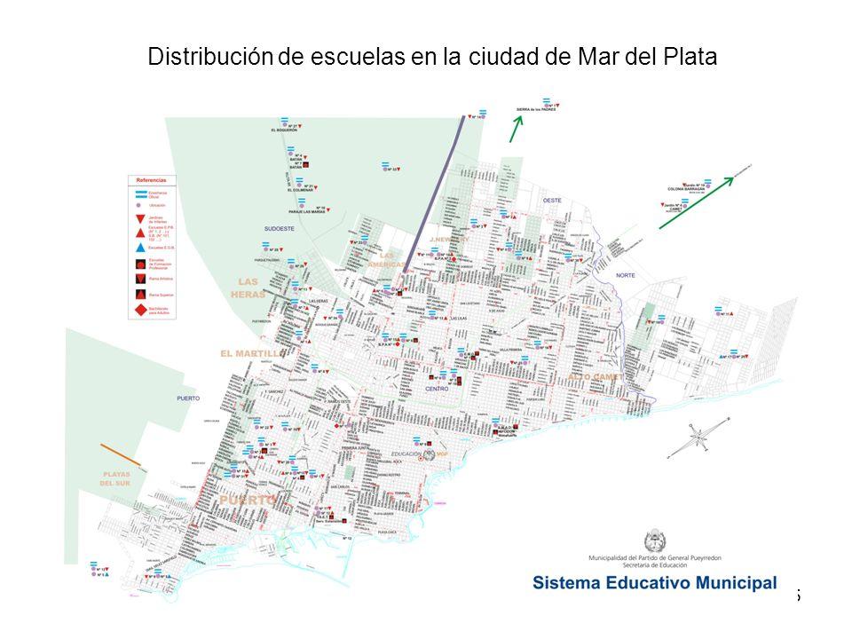 5 Distribución de escuelas en la ciudad de Mar del Plata