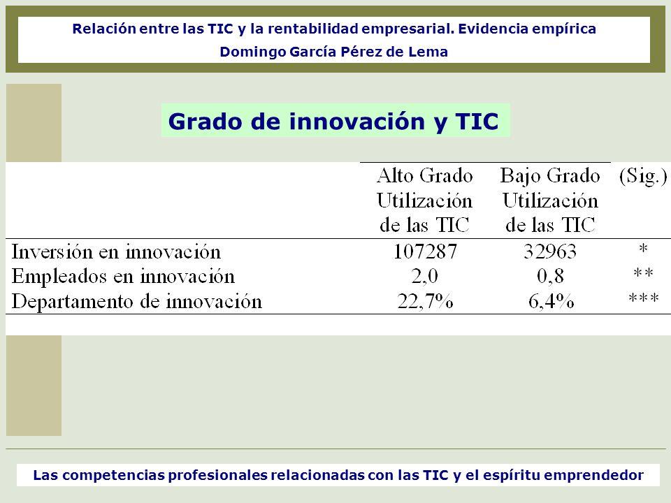 Relación entre las TIC y la rentabilidad empresarial. Evidencia empírica Domingo García Pérez de Lema Las competencias profesionales relacionadas con