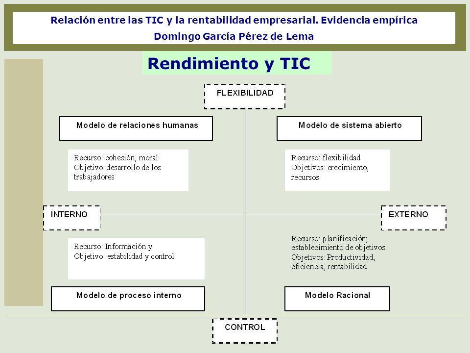 Relación entre las TIC y la rentabilidad empresarial. Evidencia empírica Domingo García Pérez de Lema Rendimiento y TIC