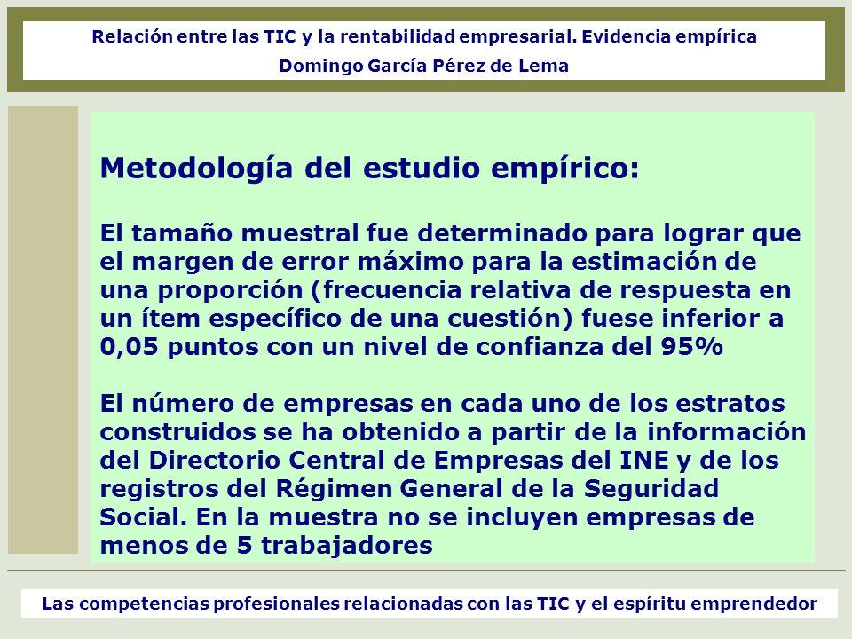 Metodología del estudio empírico: El tamaño muestral fue determinado para lograr que el margen de error máximo para la estimación de una proporción (f