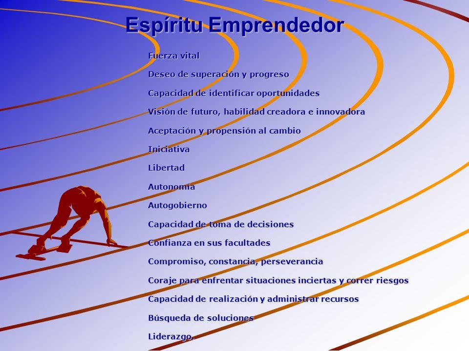 VARIABLES ENDÓGENAS Edad Genero Escolaridad Formación emprendedora Creatividad Liderazgo VARIABLES EXÓGENAS Entorno ambiental: Económico Político Social.