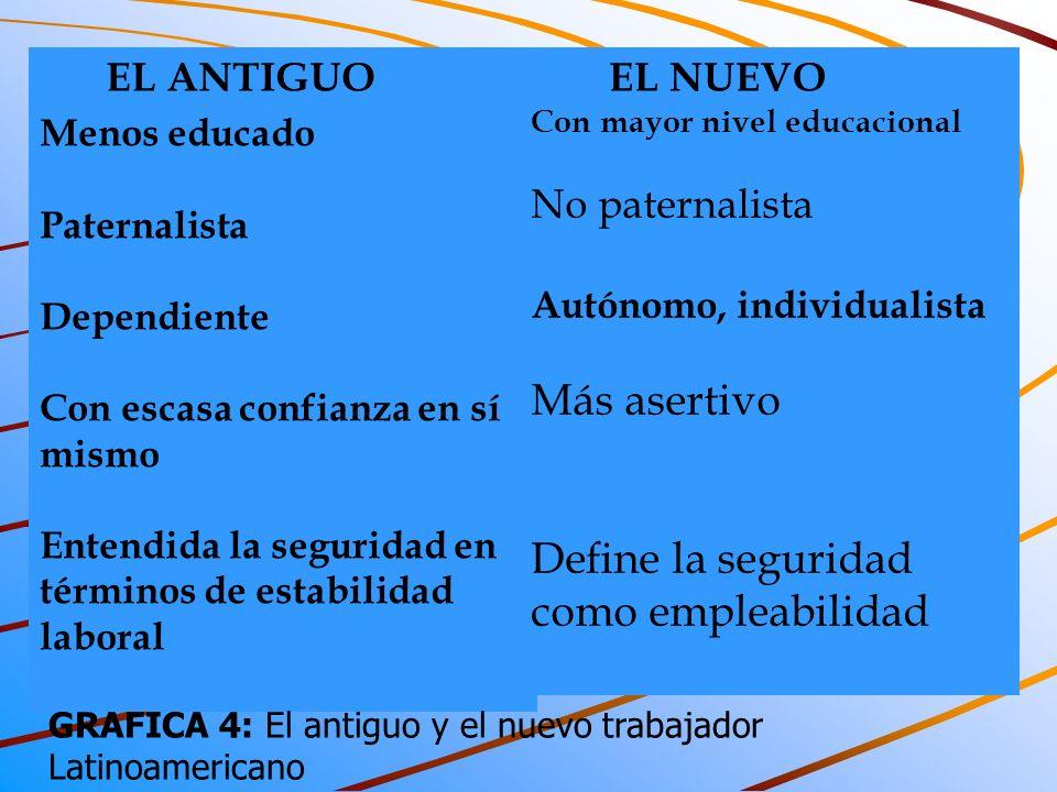 P11.- El contexto cultural es quien forma nuestro esquema cognoscitivo, dando por resultado nuestras acciones.