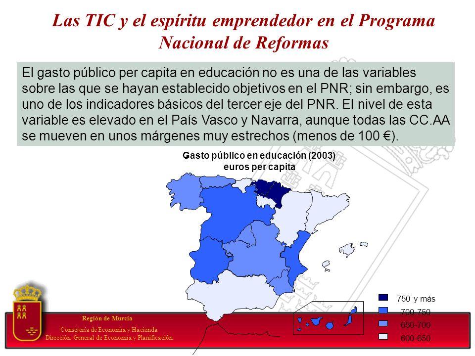 Las TIC y el espíritu emprendedor en el Programa Nacional de Reformas Región de Murcia Consejería de Economía y Hacienda Dirección General de Economía