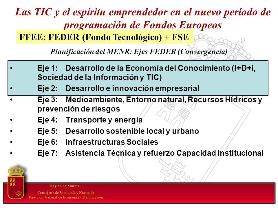 Región de Murcia Consejería de Economía y Hacienda Dirección General de Economía y Planificación Planificación del MENR: Ejes FEDER (Convergencia) Eje