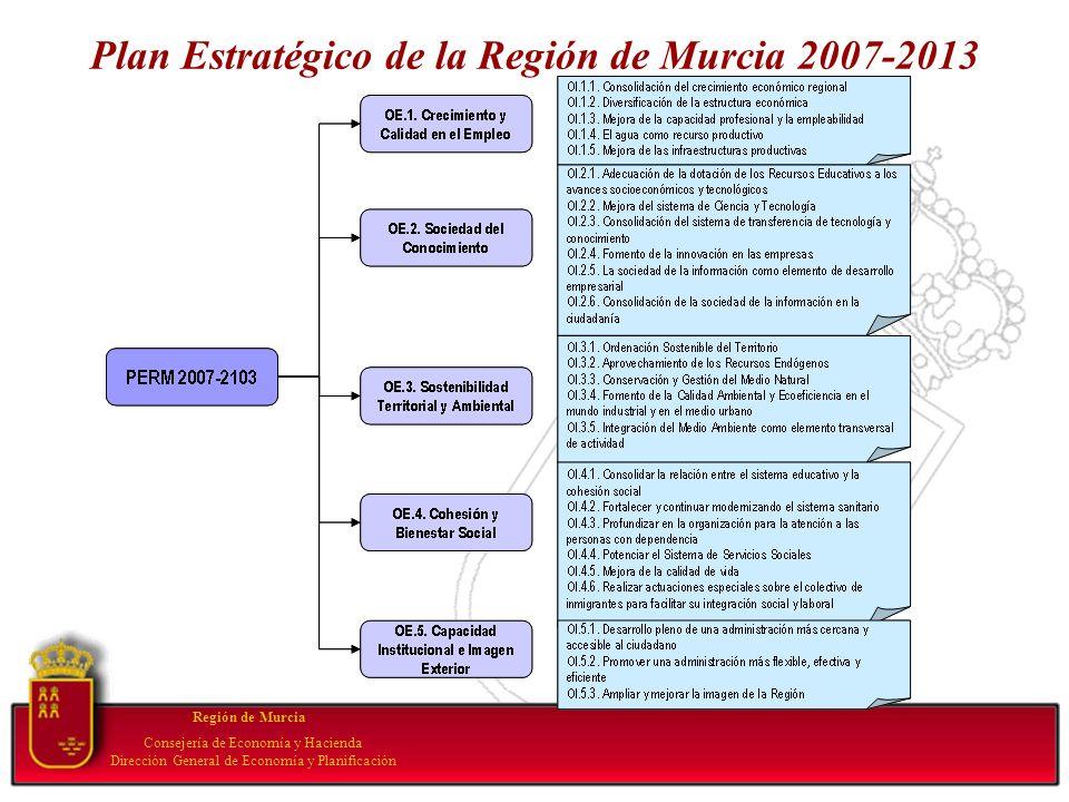 Plan Estratégico de la Región de Murcia 2007-2013 Región de Murcia Consejería de Economía y Hacienda Dirección General de Economía y Planificación