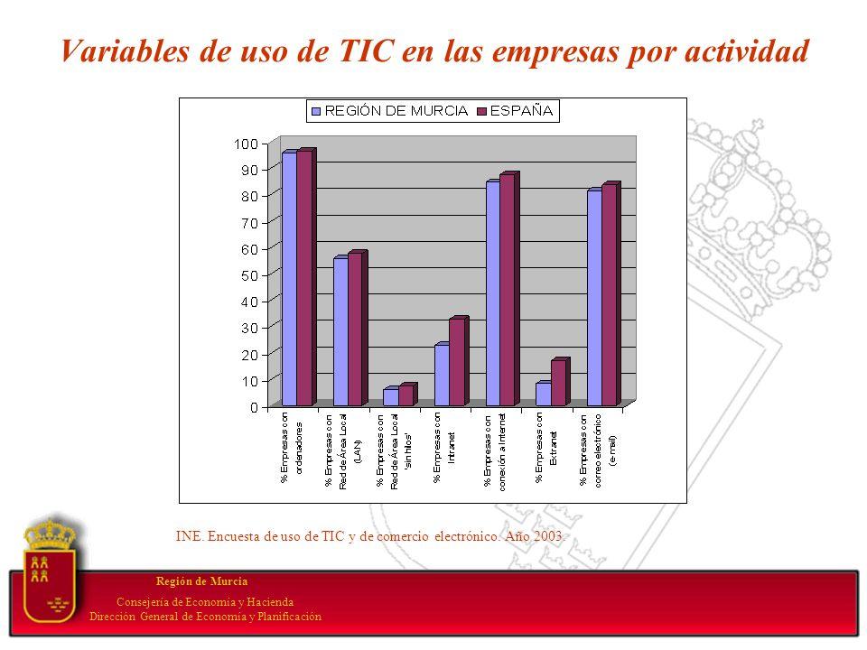 Variables de uso de TIC en las empresas por actividad Región de Murcia Consejería de Economía y Hacienda Dirección General de Economía y Planificación