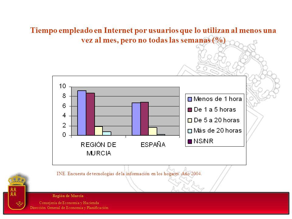 Your subtopic goes here Región de Murcia Consejería de Economía y Hacienda Dirección General de Economía y Planificación INE. Encuesta de tecnologías