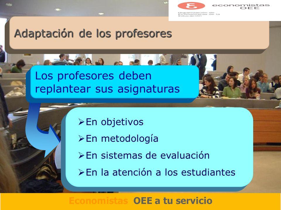 Adaptación de los profesores En objetivos En metodología En sistemas de evaluación En la atención a los estudiantes Los profesores deben replantear sus asignaturas Economistas OEE a tu servicio