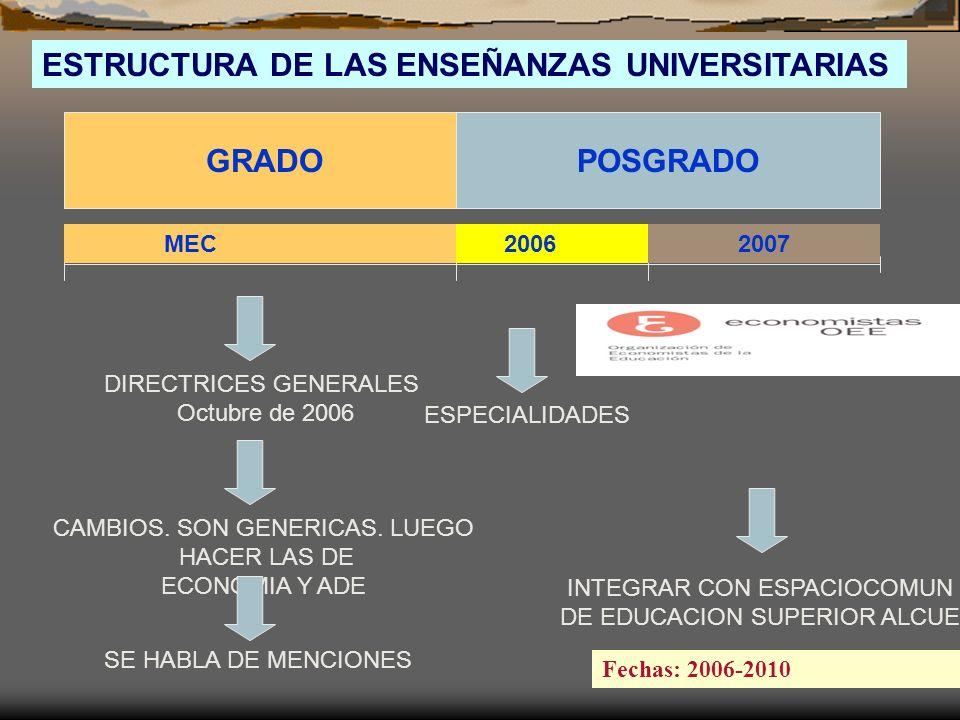 ESTRUCTURA DE LAS ENSEÑANZAS UNIVERSITARIAS MEC20062007 GRADOPOSGRADO DIRECTRICES GENERALES Octubre de 2006 CAMBIOS.