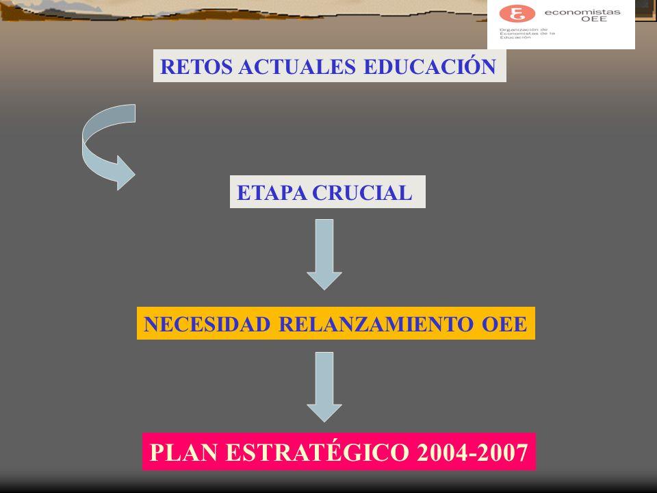 RETOS ACTUALES EDUCACIÓN ETAPA CRUCIAL NECESIDAD RELANZAMIENTO OEE PLAN ESTRATÉGICO 2004-2007