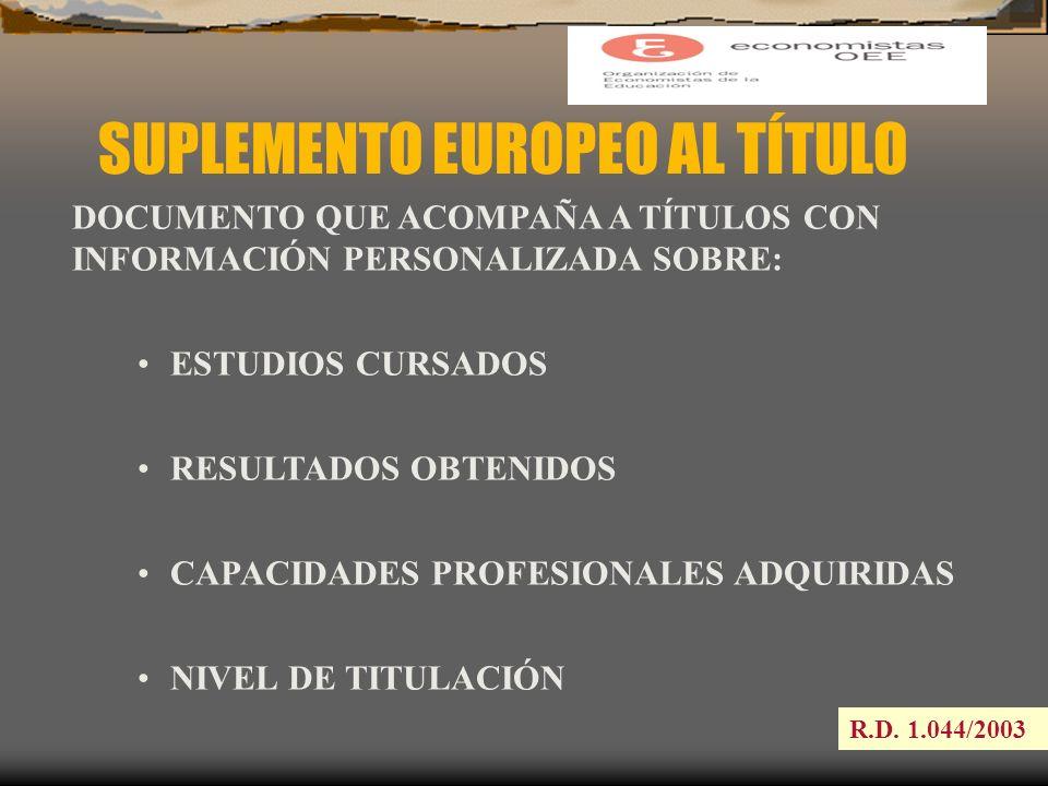 SUPLEMENTO EUROPEO AL TÍTULO DOCUMENTO QUE ACOMPAÑA A TÍTULOS CON INFORMACIÓN PERSONALIZADA SOBRE: ESTUDIOS CURSADOS RESULTADOS OBTENIDOS CAPACIDADES PROFESIONALES ADQUIRIDAS NIVEL DE TITULACIÓN R.D.