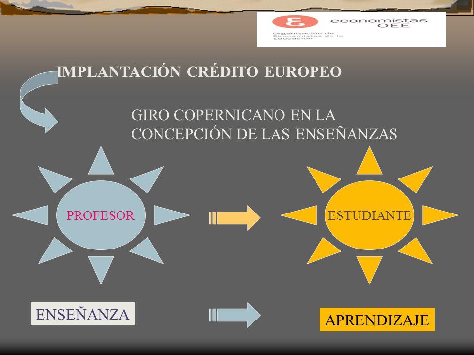 REFORMA DE LAS TITULACIONES TíTULOS (DIR.GENERALES): ESTARÁ LISTA EN 0CTUBRE DE 2006 CONSEJO DE COORDINACIÓN UNIVERSITARIA (GOBIERNO/RECTORES/CC.AA.) RENOVACIÓN DEL CATÁLOGO DE TITULACIONES UNIVERSITARIAS OFICIALES: DEBE COMPLETARSE ANTES DE 2010 DESARROLLO TEMPORAL APLICACIÓN: SEGÚN DISPONIBILIDADES DE FINANCIACIÓN LAS ACTUALES TITULACIONES CONSERVARÁN SUS DERECHOS Y POSIBILIDADES ACADÉMICAS E INSTITUCIONALES