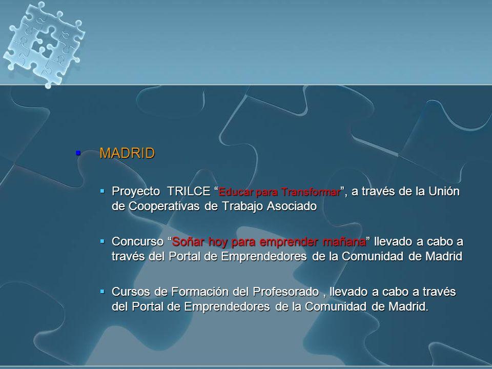 MADRID MADRID Proyecto TRILCE Educar para Transformar, a través de la Unión de Cooperativas de Trabajo Asociado Proyecto TRILCE Educar para Transformar, a través de la Unión de Cooperativas de Trabajo Asociado Concurso Soñar hoy para emprender mañana llevado a cabo a través del Portal de Emprendedores de la Comunidad de Madrid Concurso Soñar hoy para emprender mañana llevado a cabo a través del Portal de Emprendedores de la Comunidad de Madrid Cursos de Formación del Profesorado, llevado a cabo a través del Portal de Emprendedores de la Comunidad de Madrid.